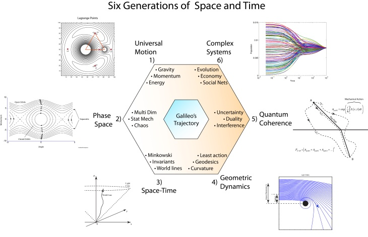 SixGenerations3