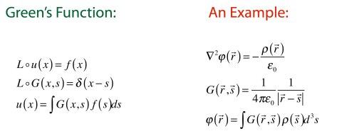 Green's Function | Galileo Unbound