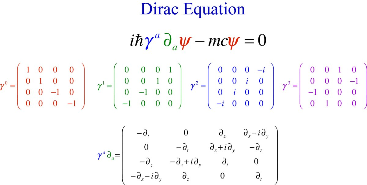 Dirac: From Quantum Field Theory to Antimatter | Galileo Unbound