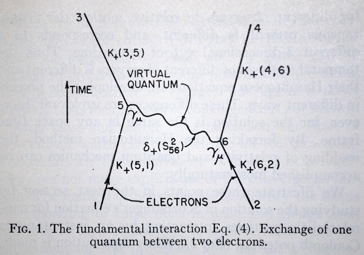 Feynman And The Dawn Of Qed